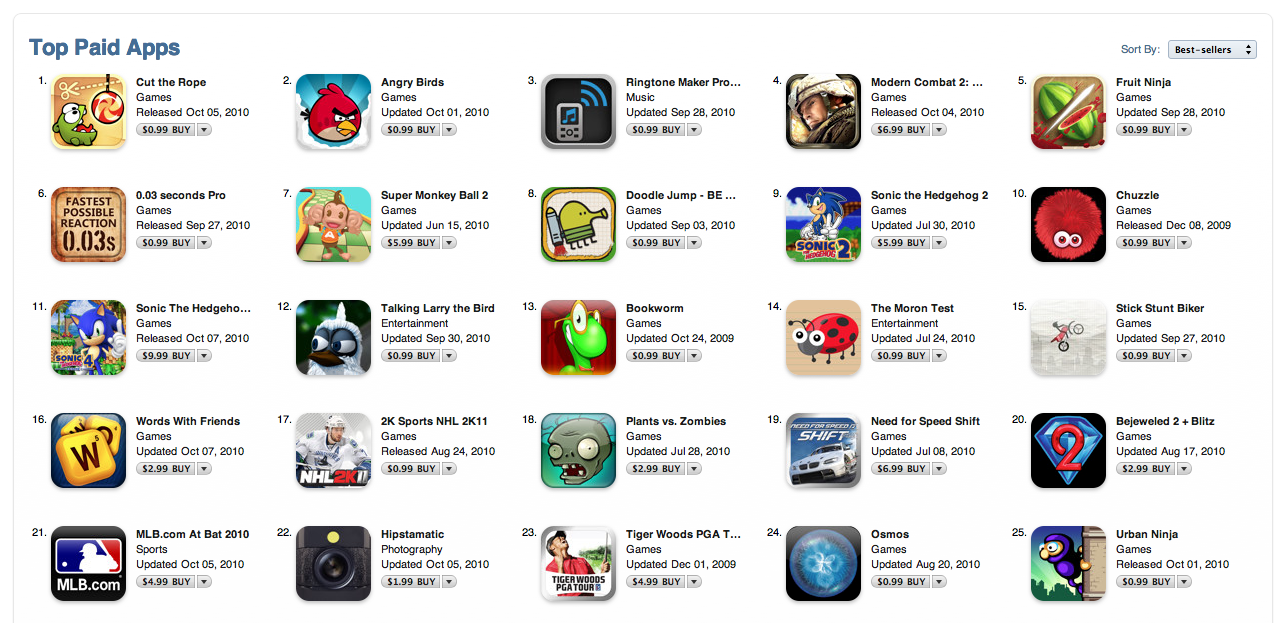 Best Games In The App Store
